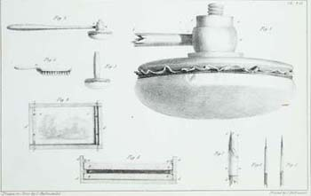 Pl. 7 including a dabber, lithographic pen, and fine tipped brush in Charles Hullmandel, The Art of Drawing on Stone (London: C. Hullmandel and R. Ackermann, 1824).