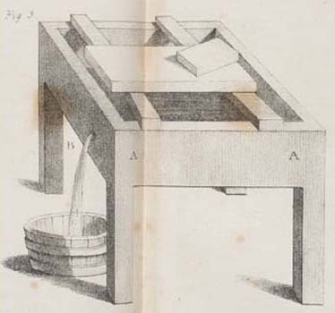 """""""Table to Prep Stones for Chalk Drawings."""" Detail from plate published in Antoine Raucourt, A Manual of Lithography (London:Longman, Rees, Orme, Brown, Green and Longman,1832). Courtesy of the Historical Society of Pennsylvania."""